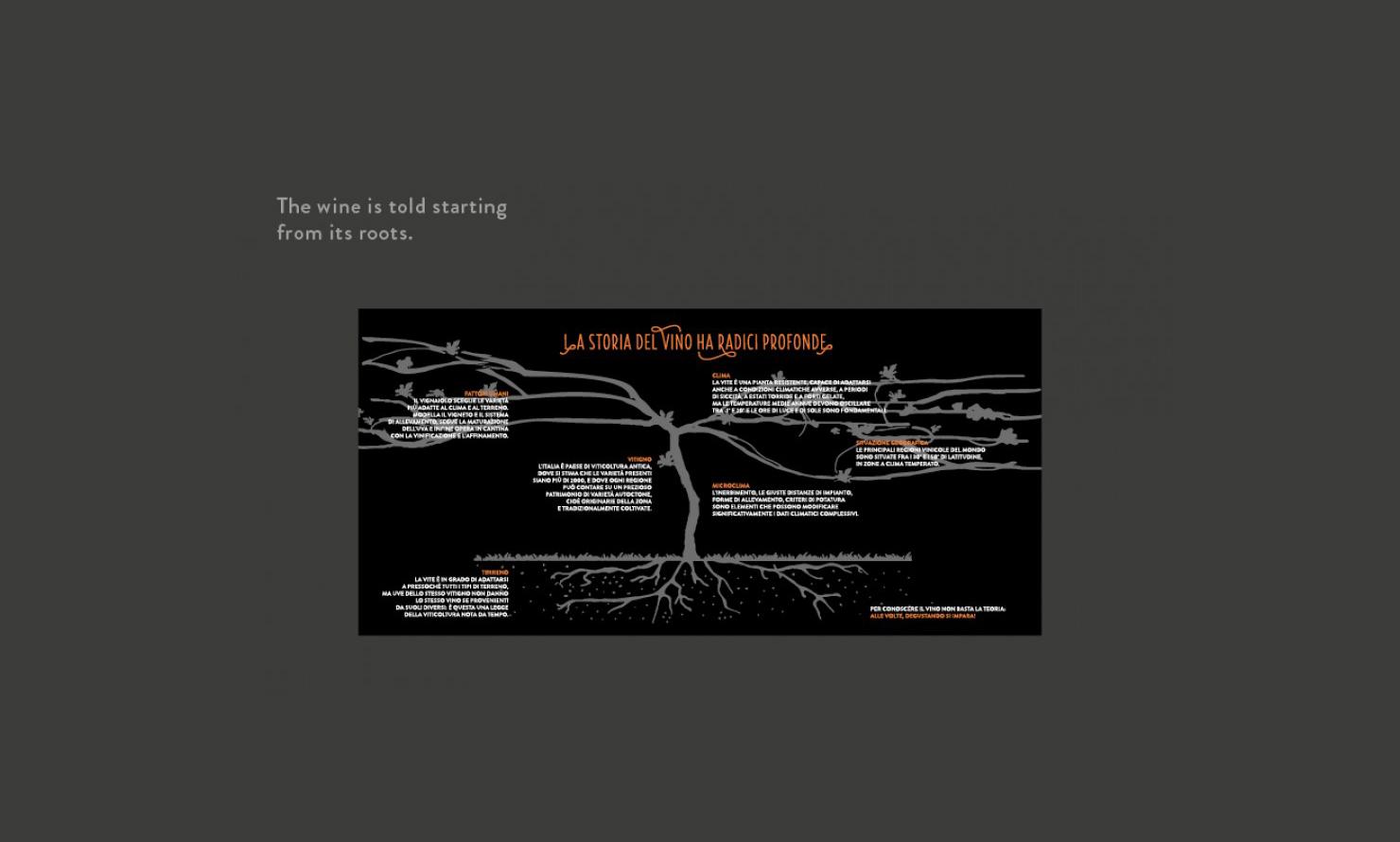 https://kubelibre.com/uploads/Slider-work-tutti-clienti/manital-vistaterra-alle-volte-l-enoteca-di-vistaterra-5.jpg