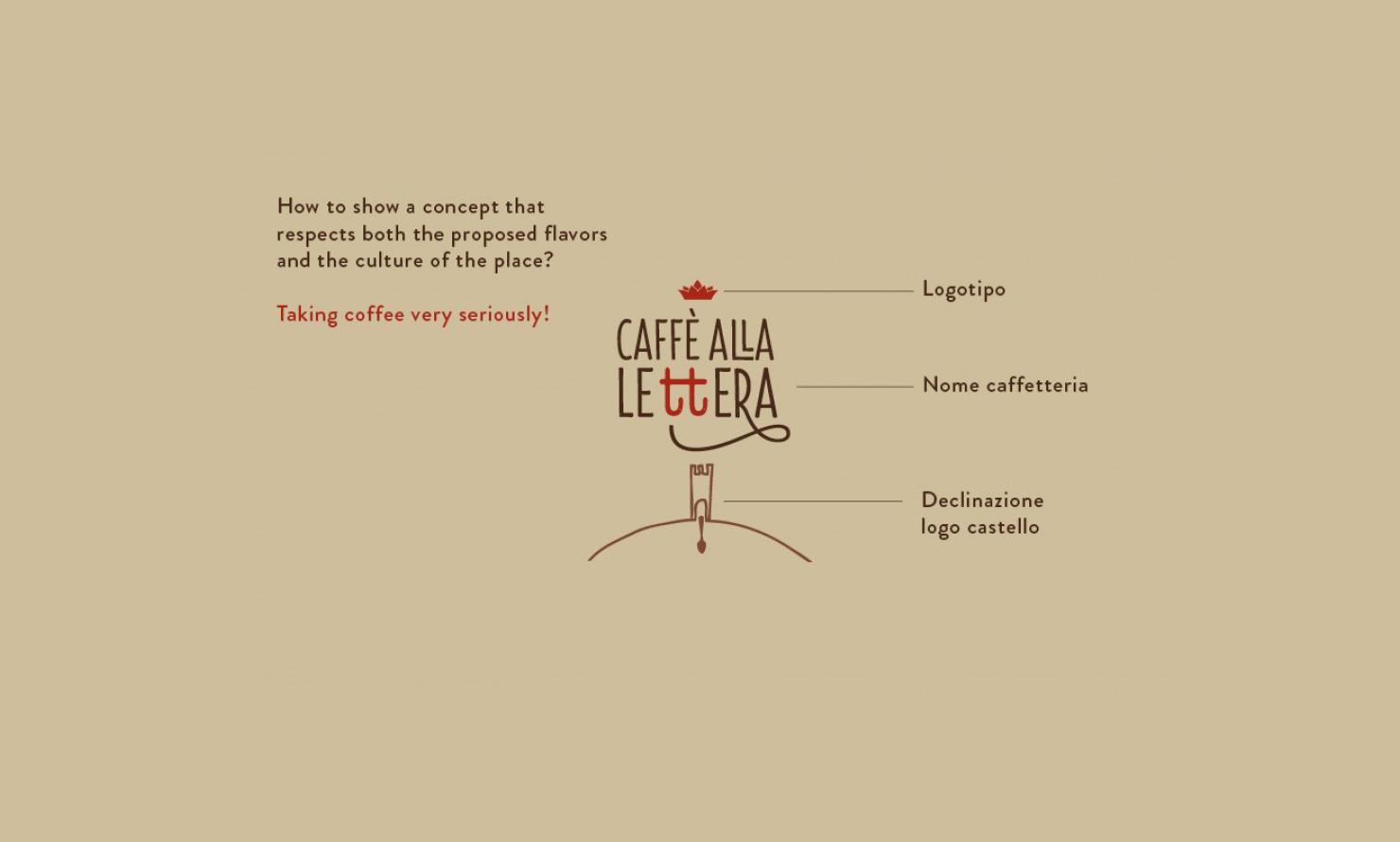 https://kubelibre.com/uploads/Slider-work-tutti-clienti/manital-vistaterra-caffè-alla-lettera-la-caffetteria-di-vistaterra-3.jpg