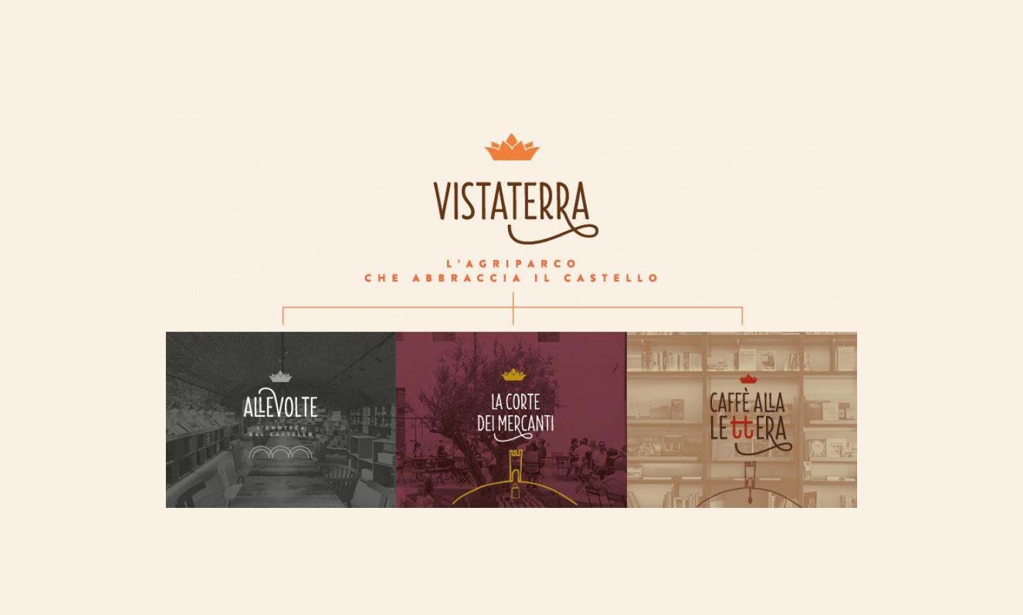 https://kubelibre.com/uploads/Slider-work-tutti-clienti/manital-vistaterra-l-agriparco-che-abbraccia-il-castello-brand-identity-brand-strategy-1.jpg