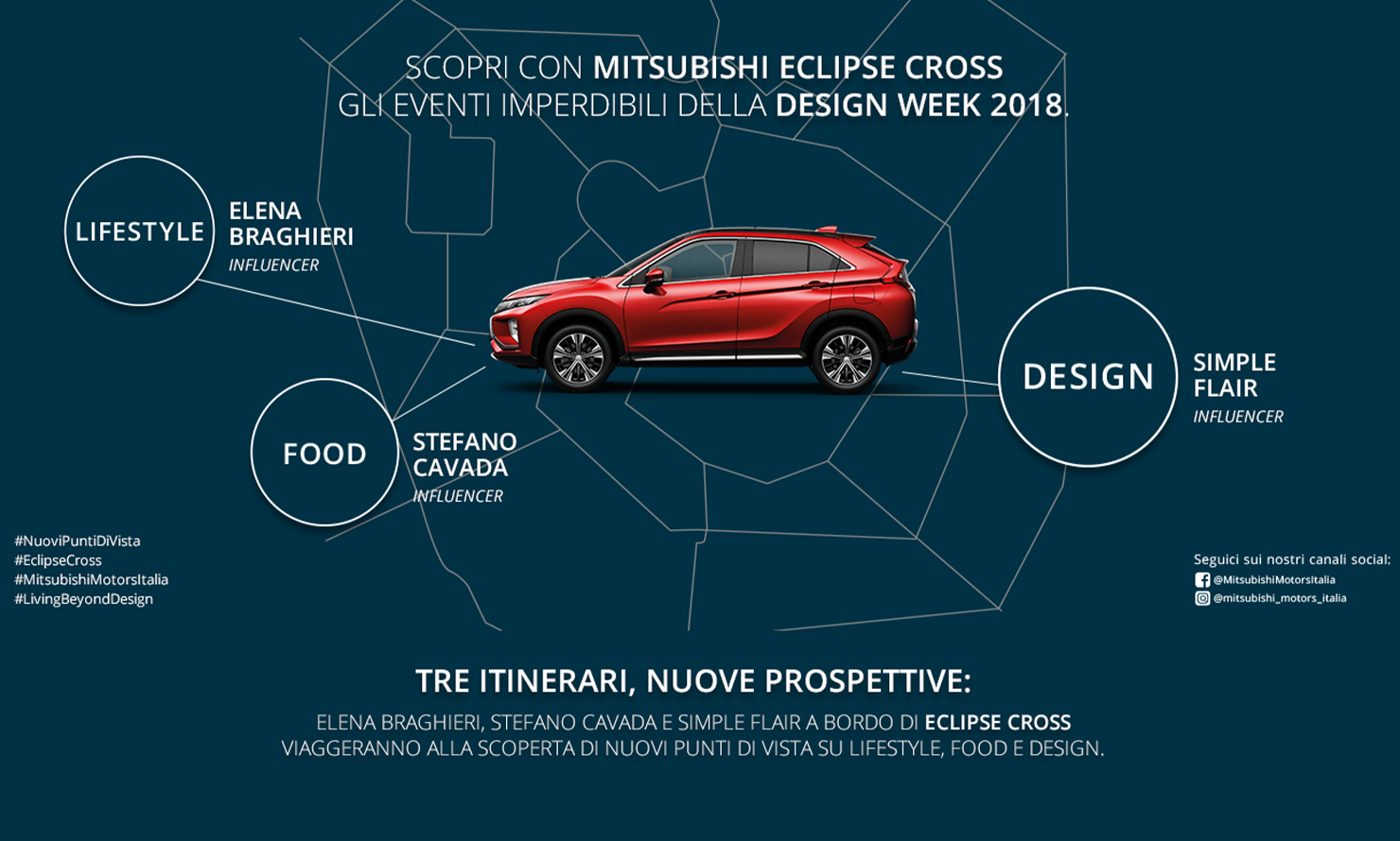 https://kubelibre.com/uploads/Slider-work-tutti-clienti/mitsubishi-eclipse-cross-design-week-2.jpg
